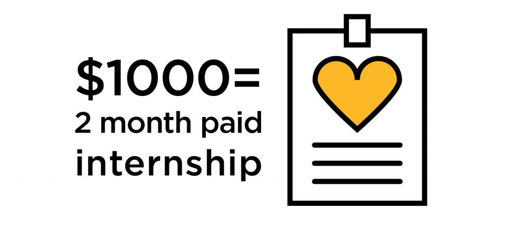 $1000 = 2 month paid internship