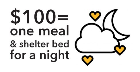 $100 can provide a meal and a shelter bed for the night