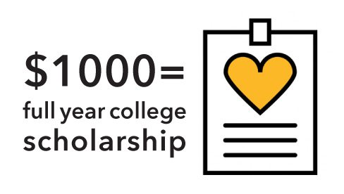 $1000 can provide a full year college scholarship