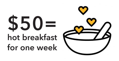 $50 can provide a hot breakfast for one week